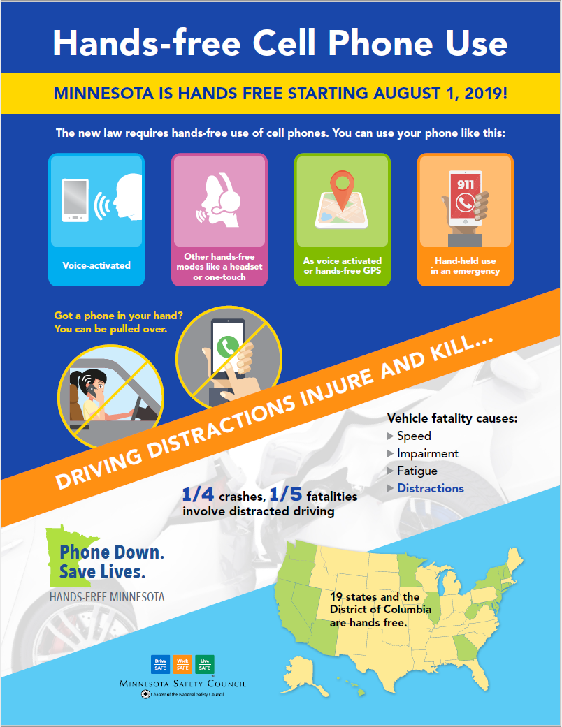Hands-Free Cell Phone Use Infographic