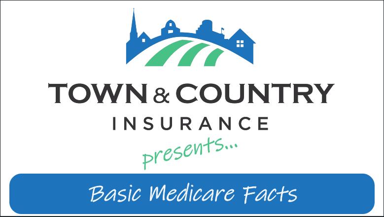 Basic Medicare Facts
