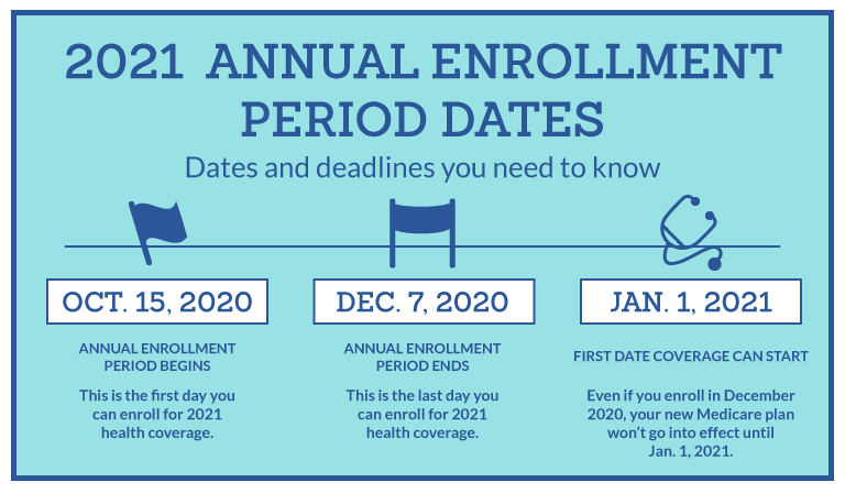 HP_annual-enroll-dates_2020
